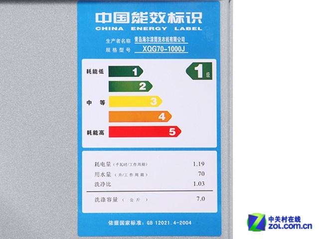 海尔滚筒洗衣机1999元_海尔 xqg70-1000j_家电洗衣机